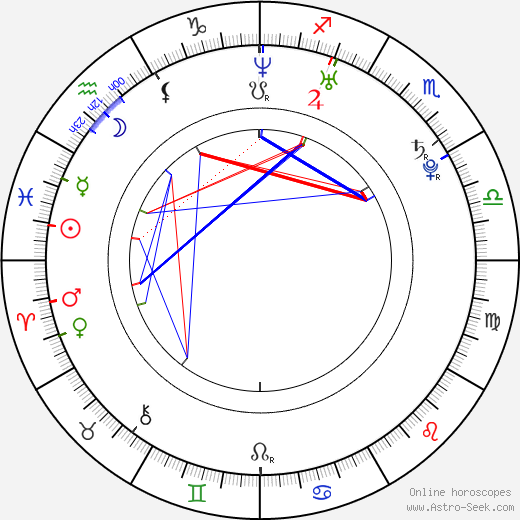 Sarah Clements astro natal birth chart, Sarah Clements horoscope, astrology