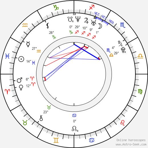 Shira Fleisher birth chart, biography, wikipedia 2020, 2021