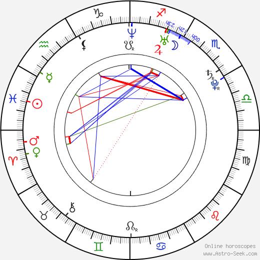 Shira Fleisher birth chart, Shira Fleisher astro natal horoscope, astrology