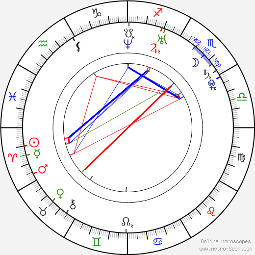 Veronika Drolc день рождения гороскоп, Veronika Drolc Натальная карта онлайн