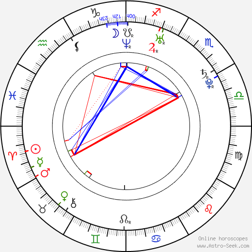 Amanda Righetti astro natal birth chart, Amanda Righetti horoscope, astrology