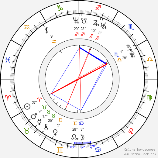 Cavan Campbell birth chart, biography, wikipedia 2019, 2020