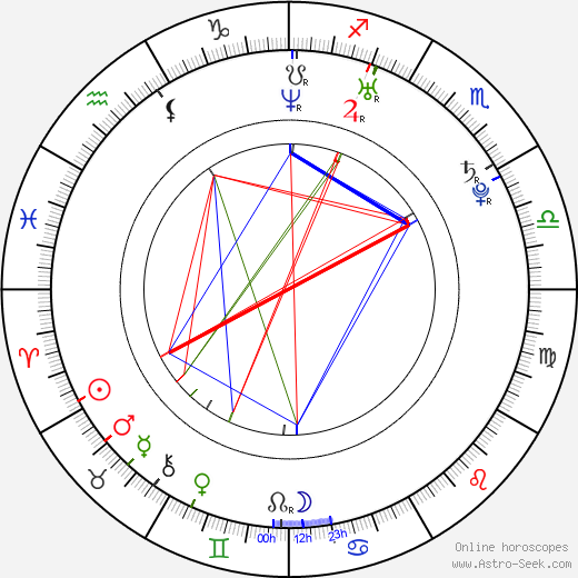 Cavan Campbell tema natale, oroscopo, Cavan Campbell oroscopi gratuiti, astrologia