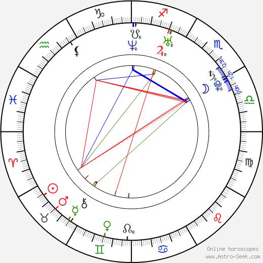 David Christenson astro natal birth chart, David Christenson horoscope, astrology