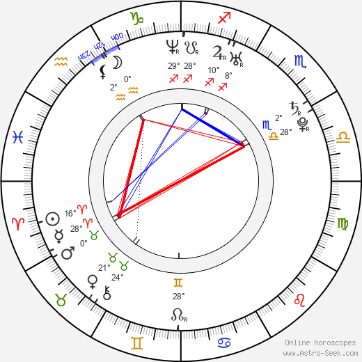 Diora Baird tema natale, biography, Biografia da Wikipedia 2020, 2021