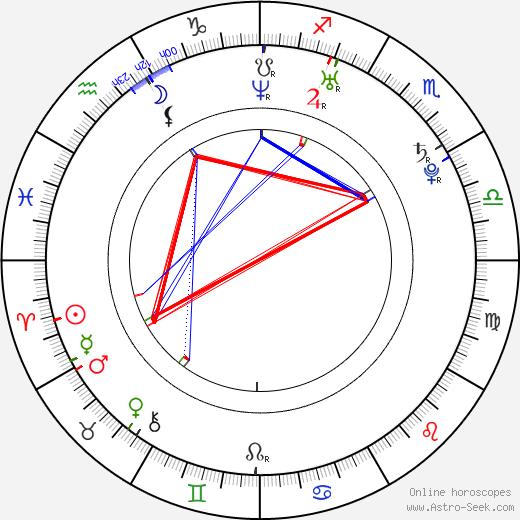 Diora Baird tema natale, oroscopo, Diora Baird oroscopi gratuiti, astrologia