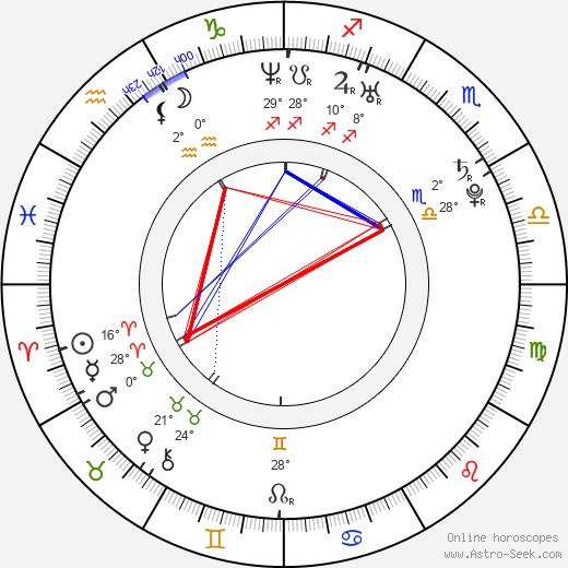 Eliza Coupe birth chart, biography, wikipedia 2019, 2020