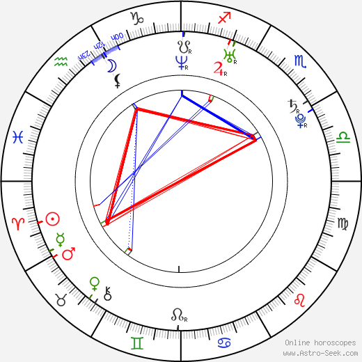 Eliza Coupe birth chart, Eliza Coupe astro natal horoscope, astrology