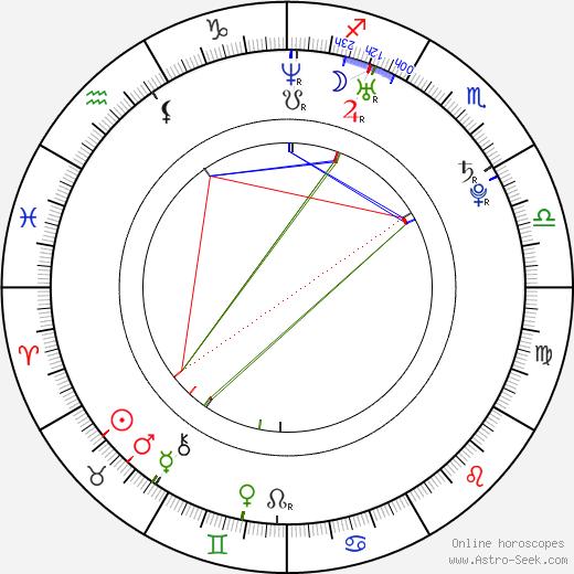 Hallie Lambert astro natal birth chart, Hallie Lambert horoscope, astrology