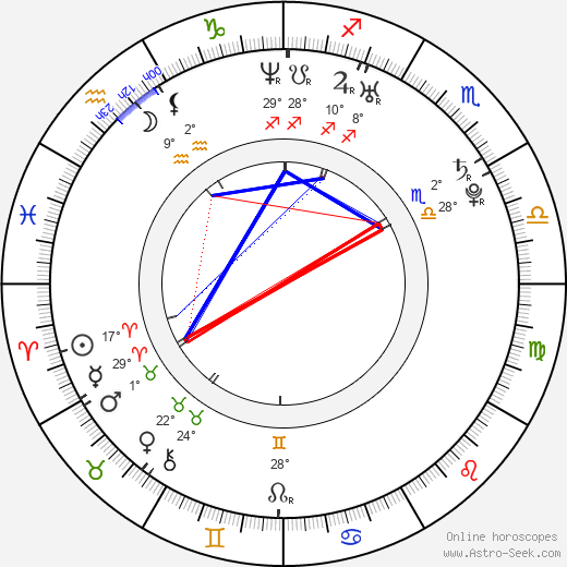 Jakub Smrž birth chart, biography, wikipedia 2019, 2020