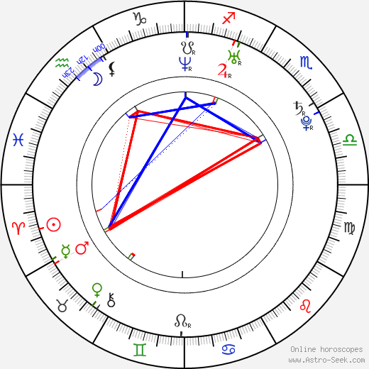 Jakub Smrž birth chart, Jakub Smrž astro natal horoscope, astrology