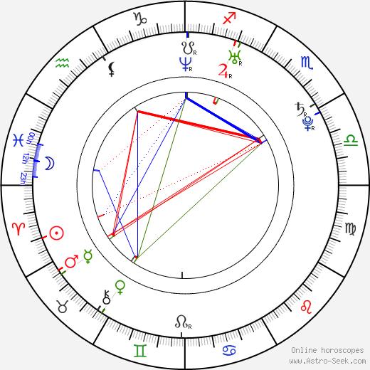Jamie Chung astro natal birth chart, Jamie Chung horoscope, astrology