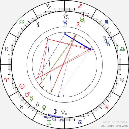 Jen Strickland birth chart, Jen Strickland astro natal horoscope, astrology
