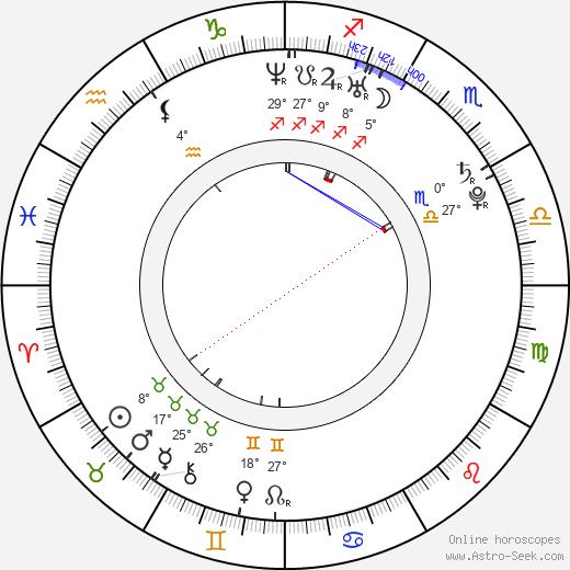 Josh DeLozier birth chart, biography, wikipedia 2019, 2020