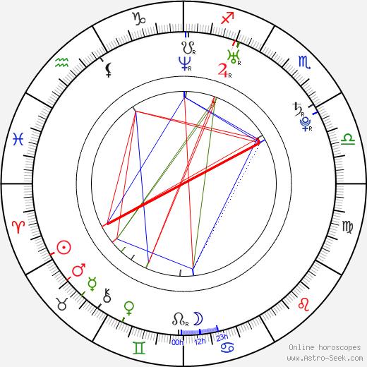 Reeve Carney tema natale, oroscopo, Reeve Carney oroscopi gratuiti, astrologia