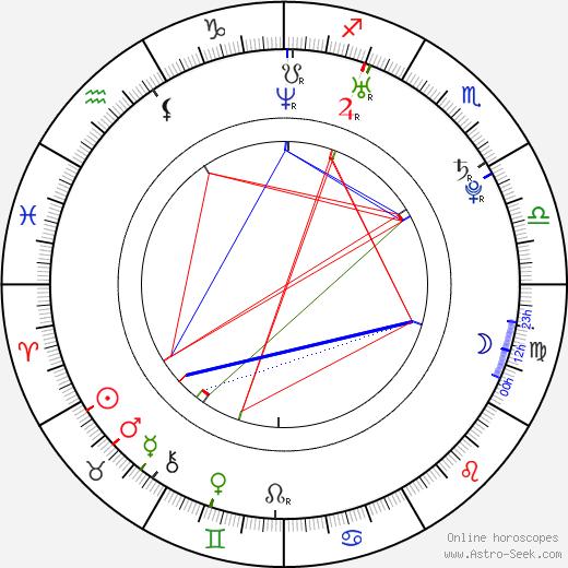 Тайо Круз Taio Cruz день рождения гороскоп, Taio Cruz Натальная карта онлайн