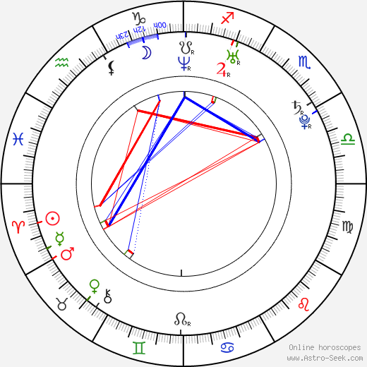 Tino Mewes birth chart, Tino Mewes astro natal horoscope, astrology