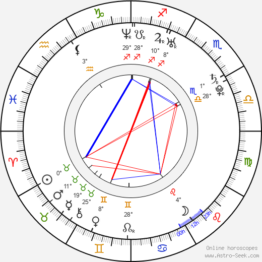 Vincent M. Biscione birth chart, biography, wikipedia 2019, 2020