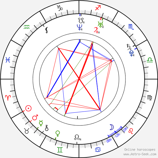 Vincent M. Biscione astro natal birth chart, Vincent M. Biscione horoscope, astrology