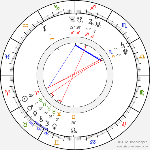 William Tanoos birth chart, biography, wikipedia 2019, 2020