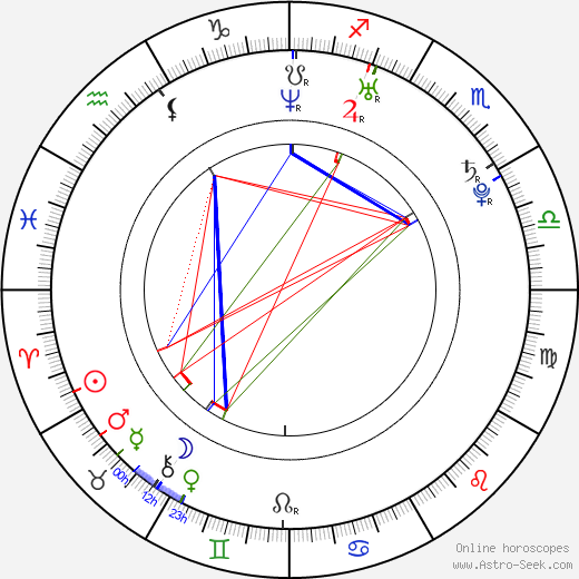William Tanoos astro natal birth chart, William Tanoos horoscope, astrology