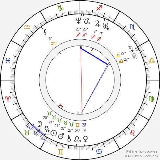 Alicja Bachleda birth chart, biography, wikipedia 2018, 2019