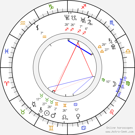 Allen Maldonado birth chart, biography, wikipedia 2018, 2019
