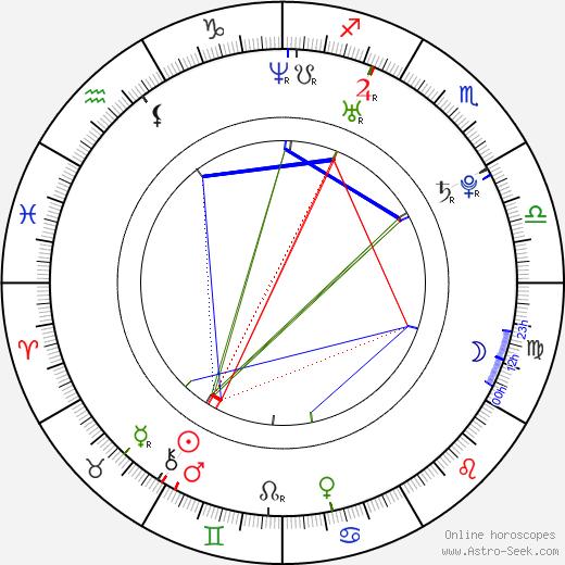 Allen Maldonado astro natal birth chart, Allen Maldonado horoscope, astrology