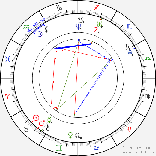 Brandon Kleyla birth chart, Brandon Kleyla astro natal horoscope, astrology