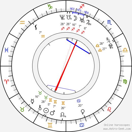 Dennis Brucks birth chart, biography, wikipedia 2019, 2020