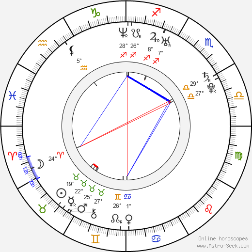 Dylan Purcell birth chart, biography, wikipedia 2019, 2020