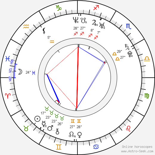 Elyes Gabel birth chart, biography, wikipedia 2019, 2020