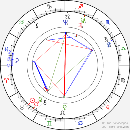 Elyes Gabel astro natal birth chart, Elyes Gabel horoscope, astrology