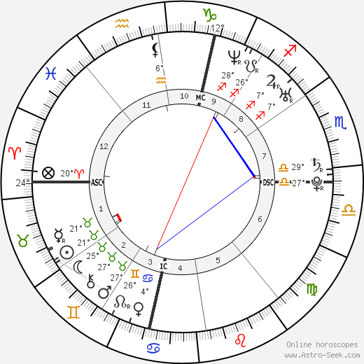 Grégory Lemarchal birth chart, biography, wikipedia 2018, 2019