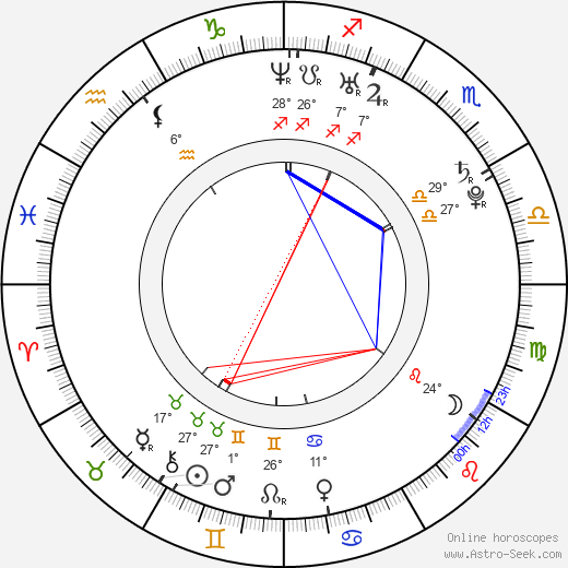 H. Olliver Twisted birth chart, biography, wikipedia 2019, 2020