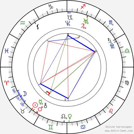Hanna Verboom tema natale, oroscopo, Hanna Verboom oroscopi gratuiti, astrologia