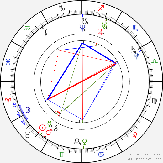 Holly Valance astro natal birth chart, Holly Valance horoscope, astrology
