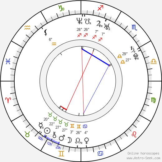 Jacob Reynolds birth chart, biography, wikipedia 2019, 2020