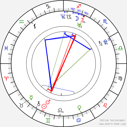 Jan Brynych astro natal birth chart, Jan Brynych horoscope, astrology