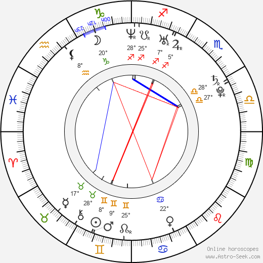 Jennifer Ellison birth chart, biography, wikipedia 2019, 2020