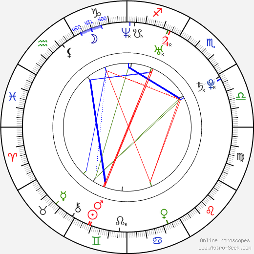 Jennifer Ellison astro natal birth chart, Jennifer Ellison horoscope, astrology