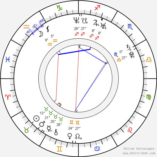 Jesse Moss birth chart, biography, wikipedia 2019, 2020