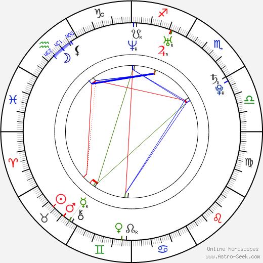 Jesse Moss astro natal birth chart, Jesse Moss horoscope, astrology