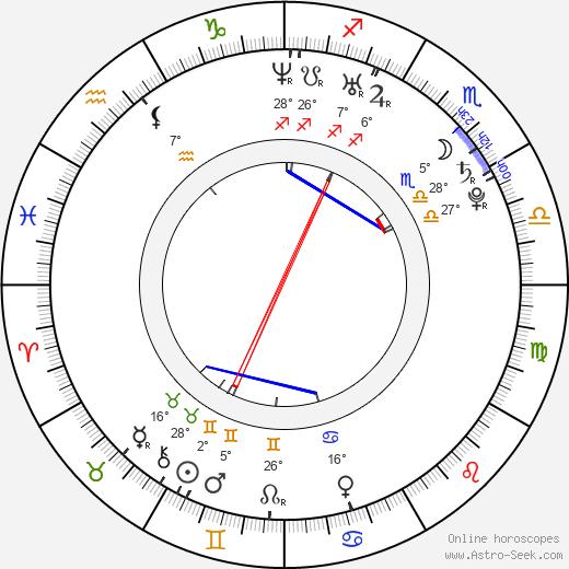Joey Acuna Jr. birth chart, biography, wikipedia 2019, 2020