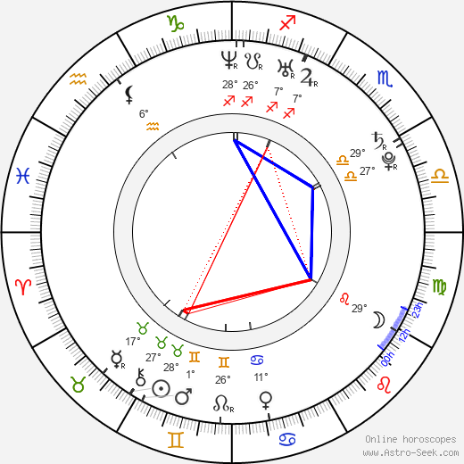 Kyle Patrick Alvarez birth chart, biography, wikipedia 2018, 2019