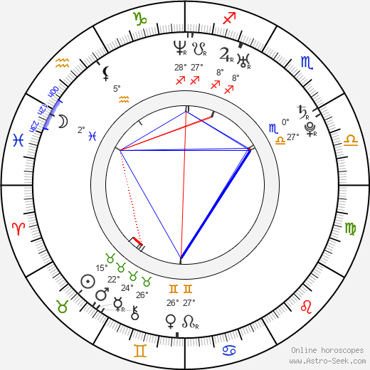 Lisa Lavie birth chart, biography, wikipedia 2018, 2019