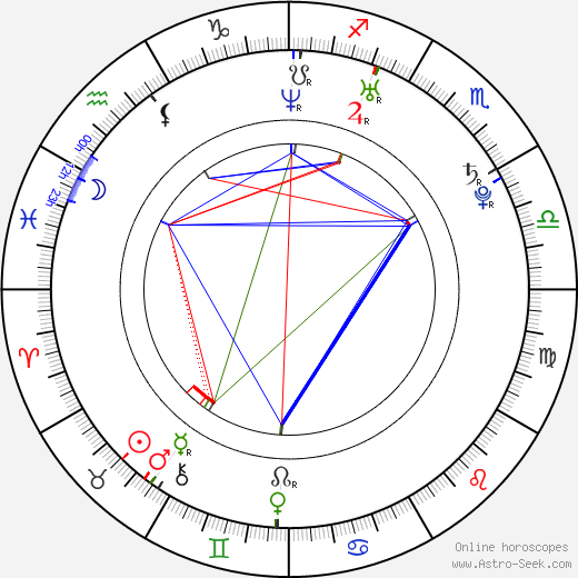 Lisa Lavie astro natal birth chart, Lisa Lavie horoscope, astrology