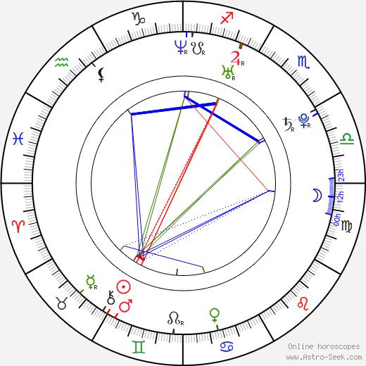 Lonnie astro natal birth chart, Lonnie horoscope, astrology