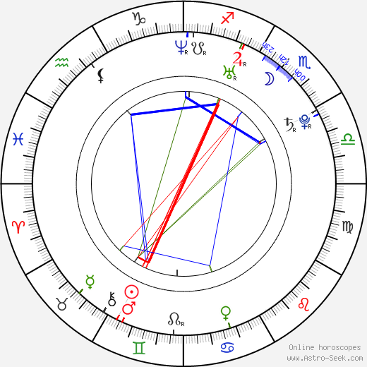 Maggie Castle astro natal birth chart, Maggie Castle horoscope, astrology