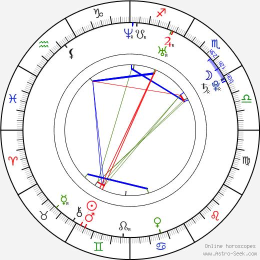 Marcus O'Donovan день рождения гороскоп, Marcus O'Donovan Натальная карта онлайн